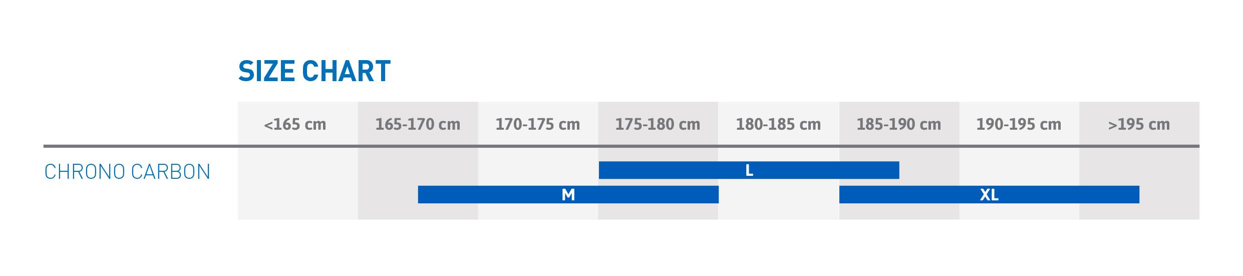 Veľkostná tabuľka - Mondraker CHRONO