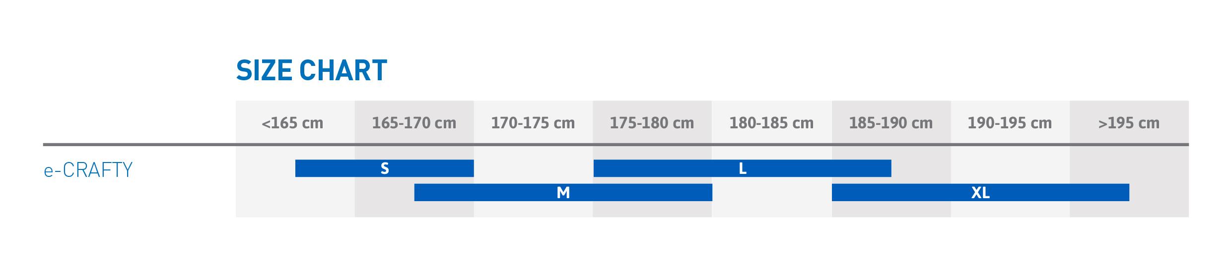 Veľkostná tabuľka - Mondraker CRAFTY R+