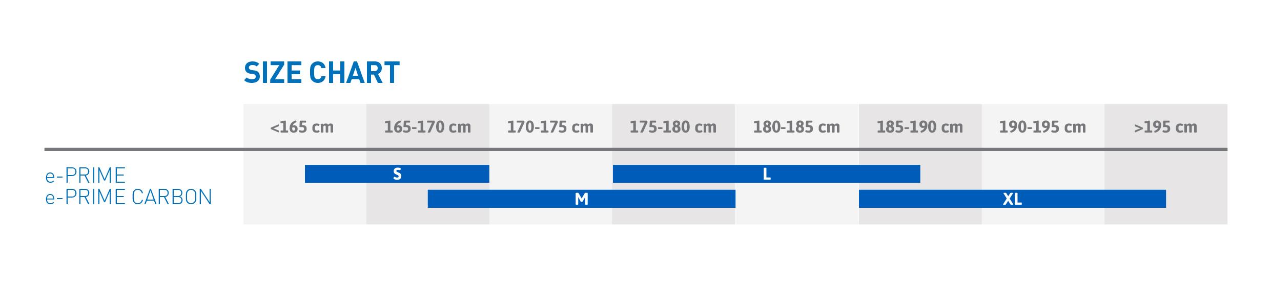 Veľkostná tabuľka - Mondraker PRIME