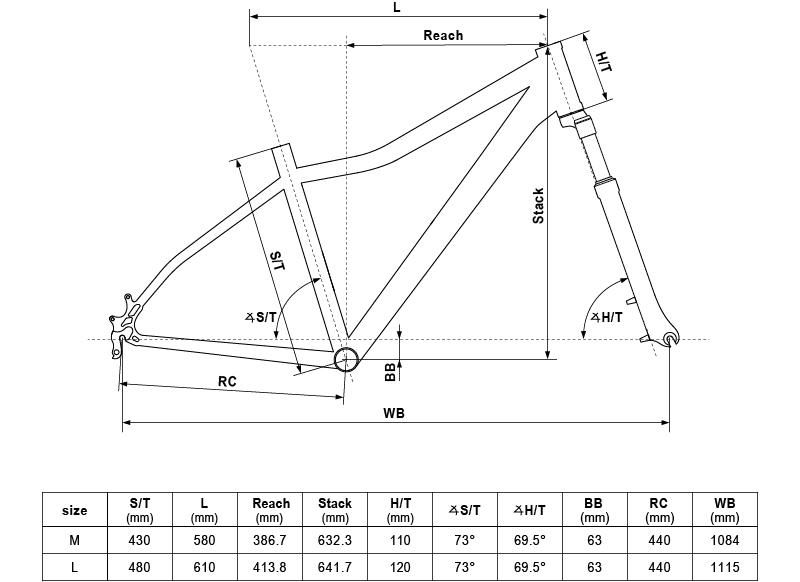 "Geometria - Kellys Vanity 70 29"""