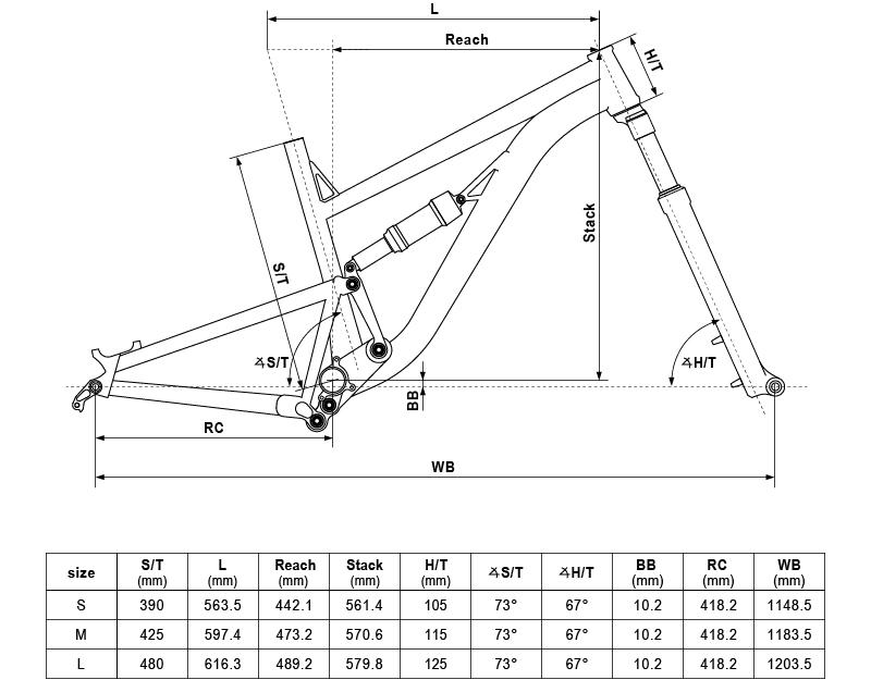 "Geometria - Kellys Thorx 10 27,5"""
