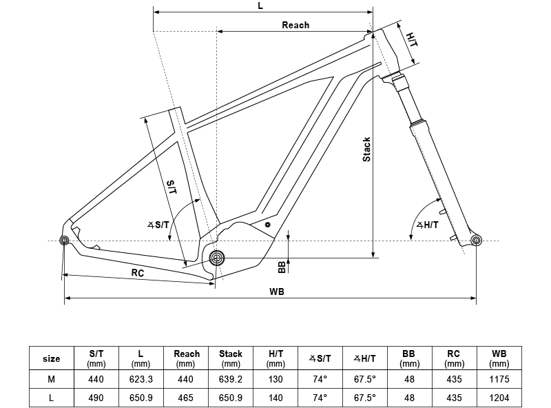 "Geometria - Kellys Tygon 50 29"""