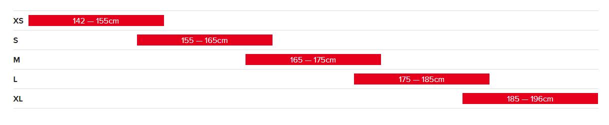 Veľkostná tabuľka - SANTA CRUZ BRONSON