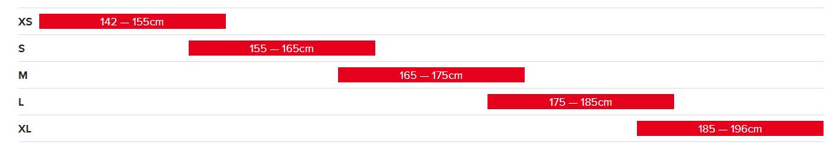 Správna veľkosť - SANTA CRUZ NOMAD