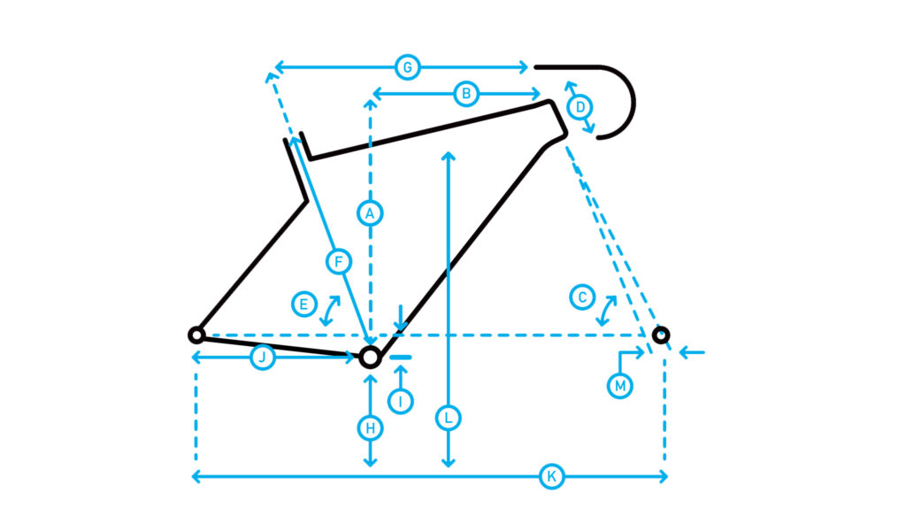 Marin geometria