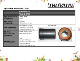 OSA TRUVATIV GXP TEAM PRESSFIT MTB BB92